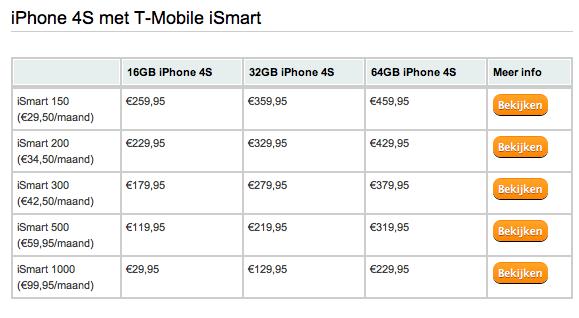 iSmart T-Mobile