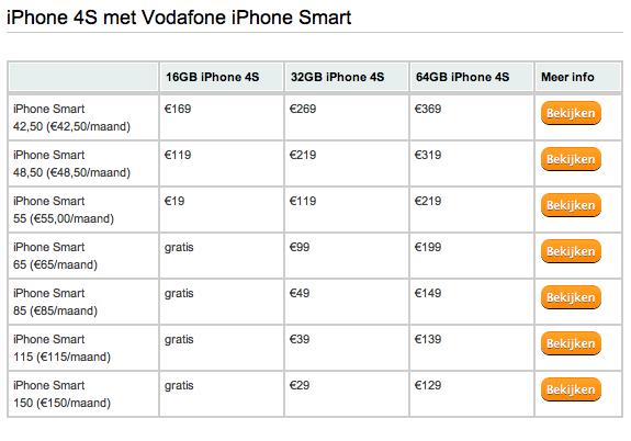 iPhone Smart Vodafone
