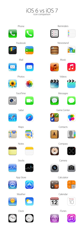 App-iconen-iOS-6-vs-iOS-7