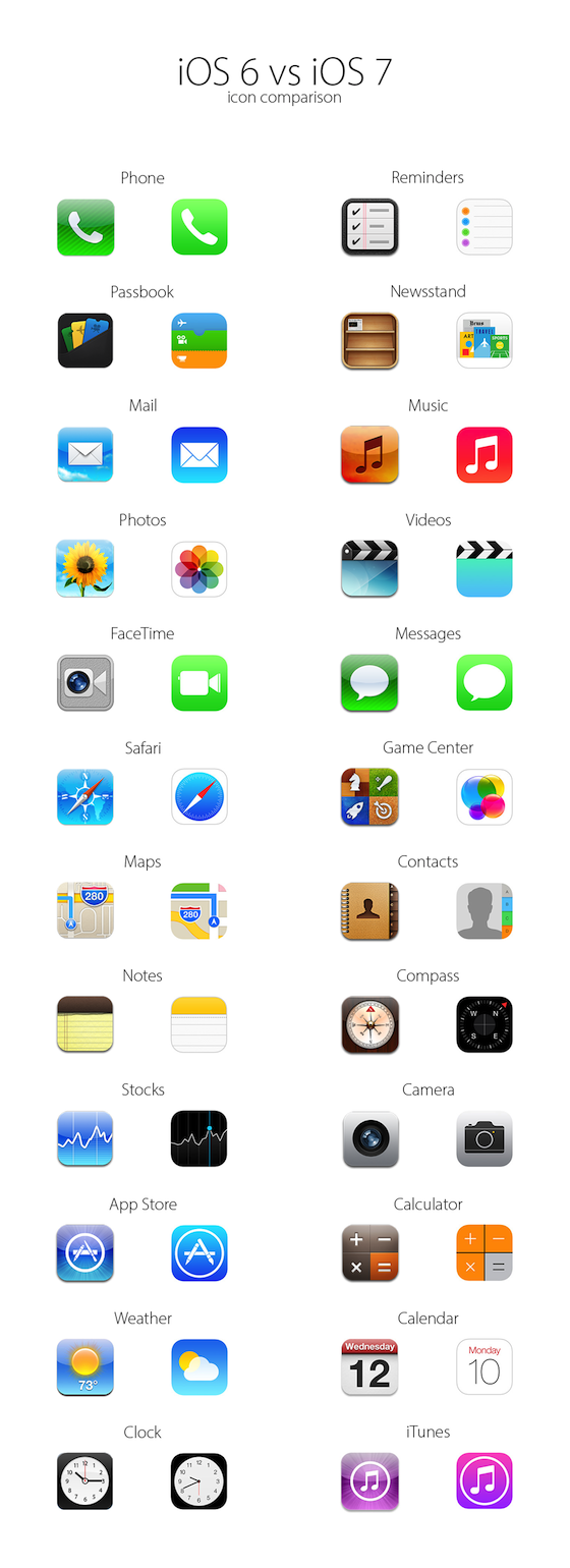 App-iconen-iOS-6-vs-iOS-7